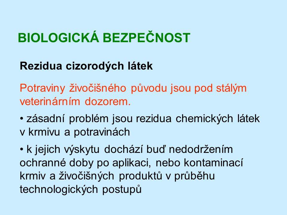 BIOLOGICKÁ BEZPEČNOST Rezidua cizorodých látek Potraviny živočišného původu jsou pod stálým veterinárním dozorem. • zásadní problém jsou rezidua chemi