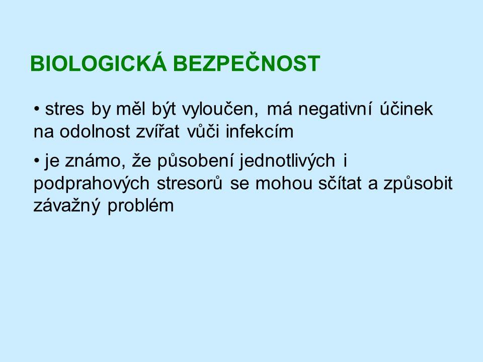 BIOLOGICKÁ BEZPEČNOST • stres by měl být vyloučen, má negativní účinek na odolnost zvířat vůči infekcím • je známo, že působení jednotlivých i podprah