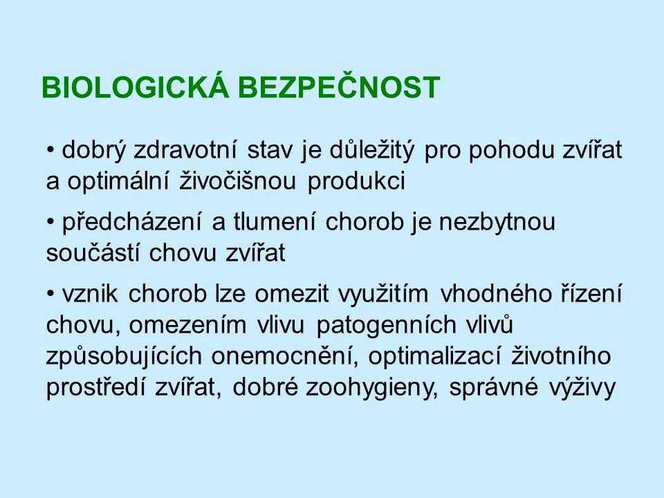 BIOLOGICKÁ BEZPEČNOST • dobrý zdravotní stav je důležitý pro pohodu zvířat a optimální živočišnou produkci • předcházení a tlumení chorob je nezbytnou