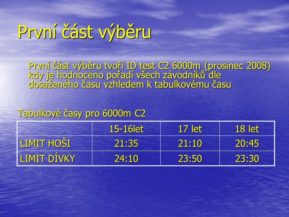 První část výběru První část výběru tvoří ID test C2 6000m (prosinec 2008) kdy je hodnoceno pořadí všech závodníků dle dosaženého času vzhledem k tabulkovému času Tabulkové časy pro 6000m C2 15-16let 17 let 18 let LIMIT HOŠI 21:3521:1020:45 LIMIT DÍVKY 24:1023:5023:30