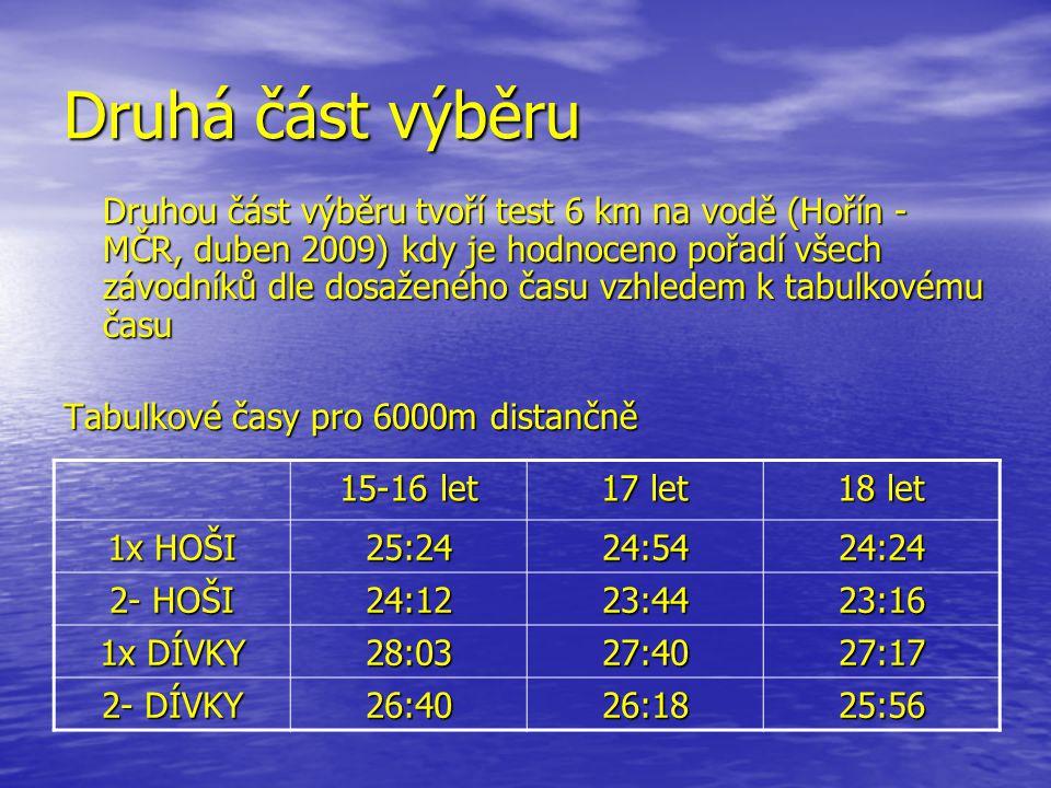 Druhá část výběru Druhou část výběru tvoří test 6 km na vodě (Hořín - MČR, duben 2009) kdy je hodnoceno pořadí všech závodníků dle dosaženého času vzhledem k tabulkovému času Tabulkové časy pro 6000m distančně 15-16 let 17 let 18 let 1x HOŠI 25:2424:5424:24 2- HOŠI 24:1223:4423:16 1x DÍVKY 28:0327:4027:17 2- DÍVKY 26:4026:1825:56