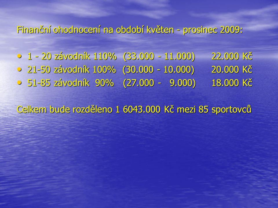 Finanční ohodnocení na období květen - prosinec 2009: • 1 - 20 závodník 110% (33.000 - 11.000)22.000 Kč • 21-50 závodník 100% (30.000 - 10.000)20.000 Kč • 51-85 závodník 90% (27.000 - 9.000)18.000 Kč Celkem bude rozděleno 1 6043.000 Kč mezi 85 sportovců