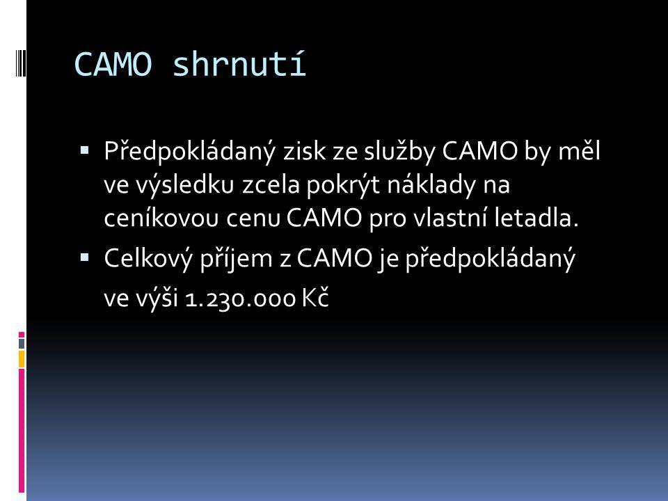 CAMO shrnutí  Předpokládaný zisk ze služby CAMO by měl ve výsledku zcela pokrýt náklady na ceníkovou cenu CAMO pro vlastní letadla.  Celkový příjem