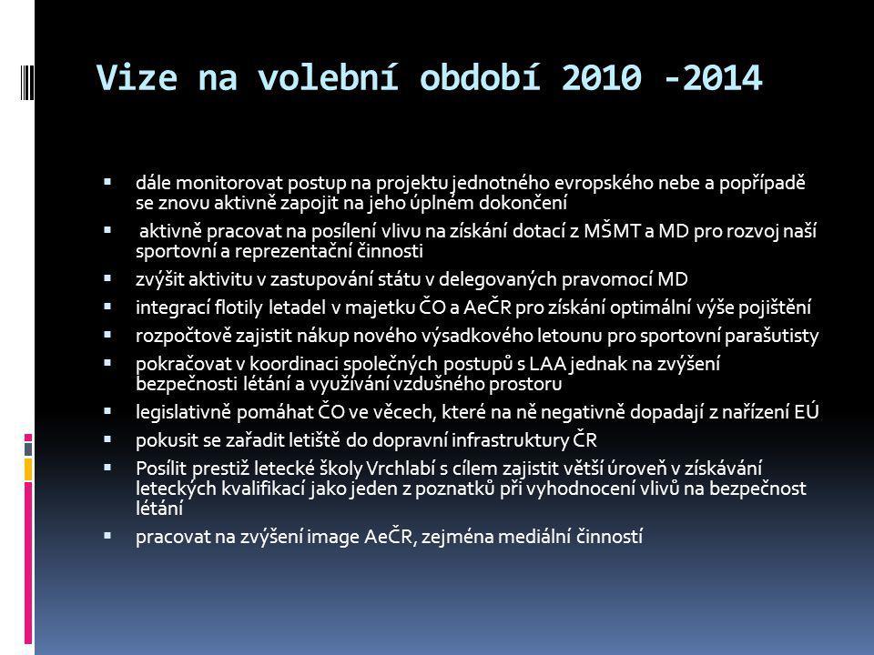 Vize na volební období 2010 -2014  dále monitorovat postup na projektu jednotného evropského nebe a popřípadě se znovu aktivně zapojit na jeho úplném