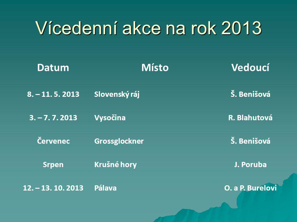 Vícedenní akce na rok 2013 DatumMístoVedoucí 8. – 11. 5. 2013Slovenský rájŠ. Benišová 3. – 7. 7. 2013VysočinaR. Blahutová ČervenecGrossglocknerŠ. Beni