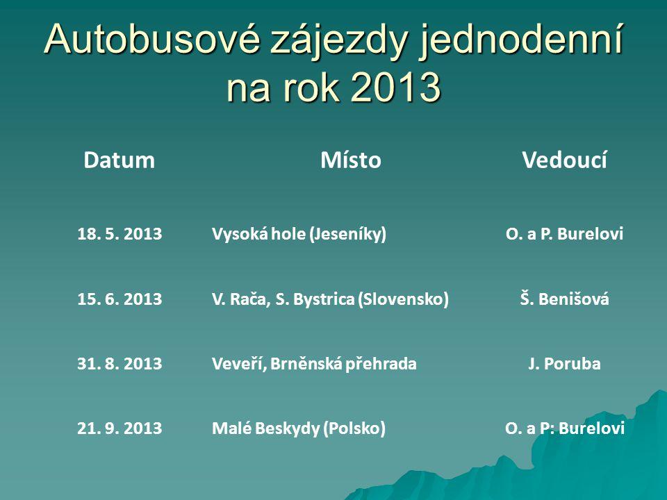 Autobusové zájezdy jednodenní na rok 2013 DatumMístoVedoucí 18. 5. 2013Vysoká hole (Jeseníky)O. a P. Burelovi 15. 6. 2013V. Rača, S. Bystrica (Slovens