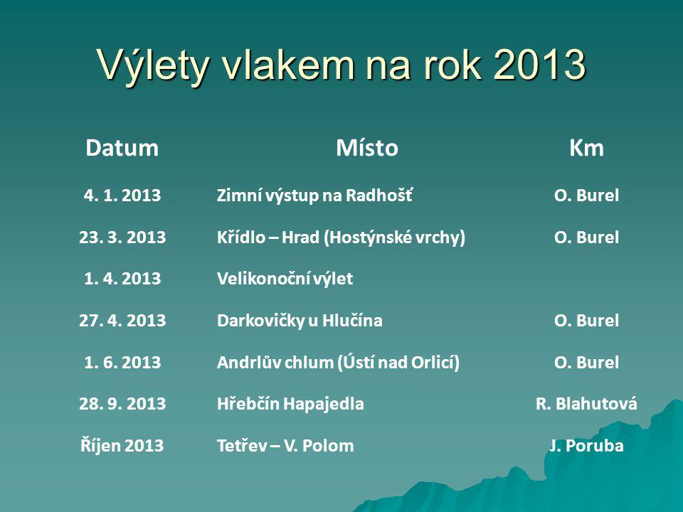 Výlety vlakem na rok 2013 DatumMístoKm 4. 1. 2013Zimní výstup na RadhošťO.