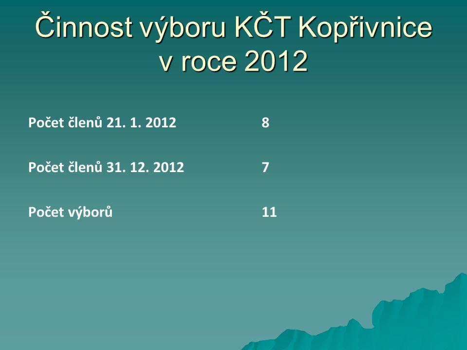 Činnost výboru KČT Kopřivnice v roce 2012 Počet členů 21. 1. 20128 Počet členů 31. 12. 20127 Počet výborů11