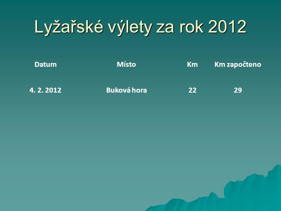 Lyžařské výlety za rok 2012 DatumMístoKmKm započteno 4. 2. 2012Buková hora2229