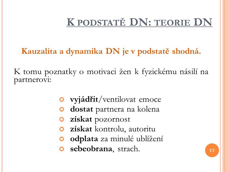 K PODSTATĚ DN: TEORIE DN Kauzalita a dynamika DN je v podstatě shodná. K tomu poznatky o motivaci žen k fyzickému násilí na partnerovi: vyjádřit/venti