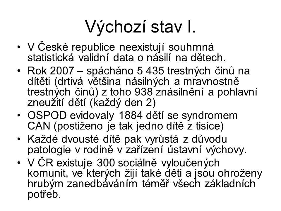 Výchozí stav I. •V České republice neexistují souhrnná statistická validní data o násilí na dětech. •Rok 2007 – spácháno 5 435 trestných činů na dítět