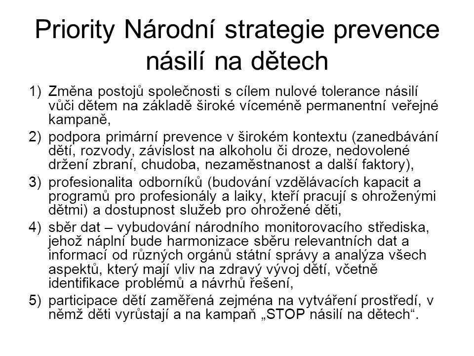 Priority Národní strategie prevence násilí na dětech 1)Změna postojů společnosti s cílem nulové tolerance násilí vůči dětem na základě široké víceméně