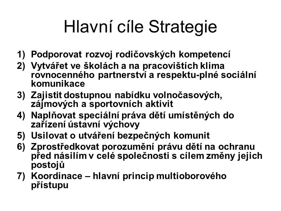 Hlavní cíle Strategie 1)Podporovat rozvoj rodičovských kompetencí 2)Vytvářet ve školách a na pracovištích klima rovnocenného partnerství a respektu-pl