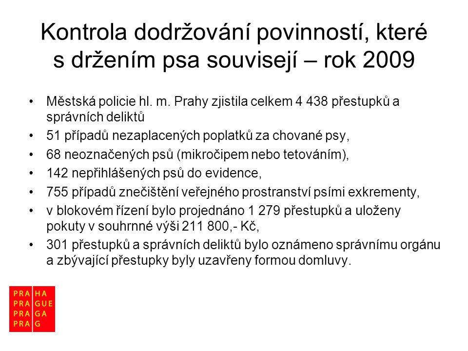 Kontrola dodržování povinností, které s držením psa souvisejí – rok 2009 •Městská policie hl. m. Prahy zjistila celkem 4 438 přestupků a správních del