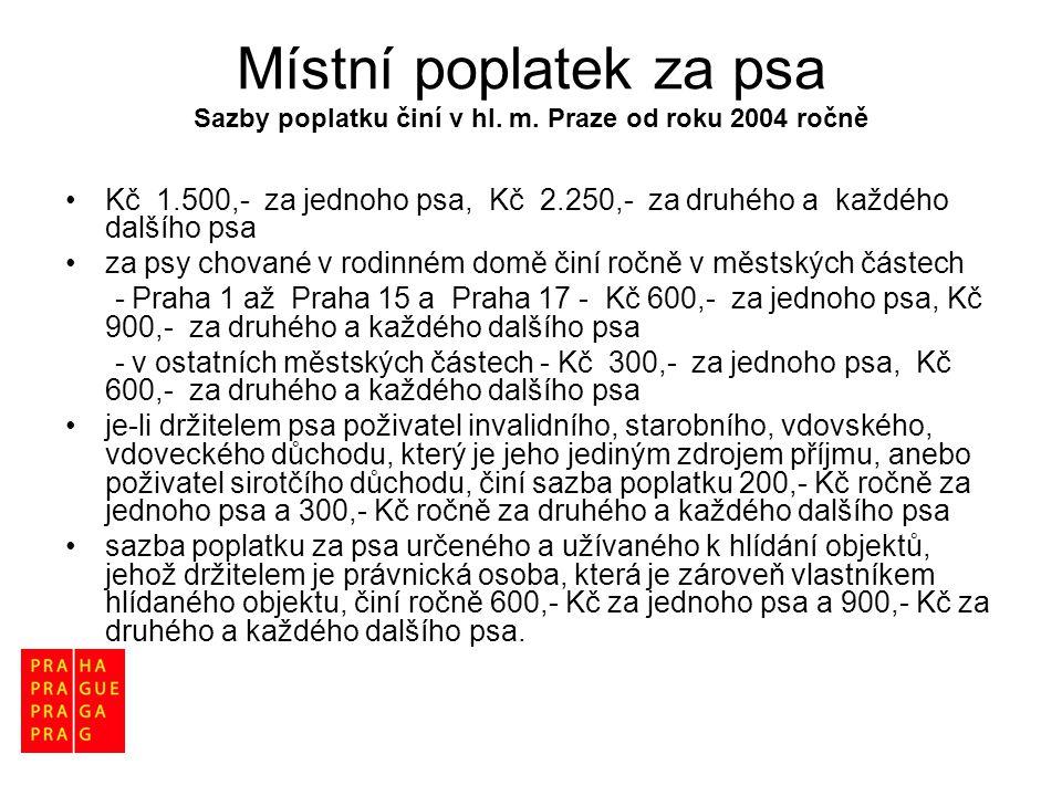 Místní poplatek za psa Sazby poplatku činí v hl. m. Praze od roku 2004 ročně •Kč 1.500,- za jednoho psa, Kč 2.250,- za druhého a každého dalšího psa •