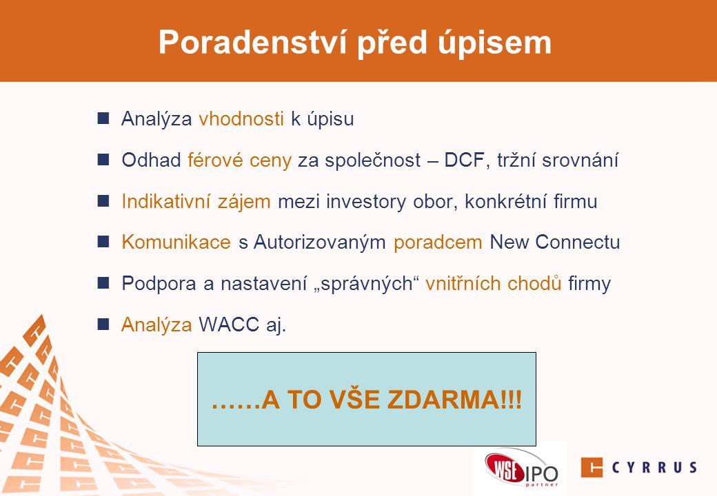 Placement – identifikace investorů  Klienti CYRRUS  klienti obchodující s CYRRUS, a.s.