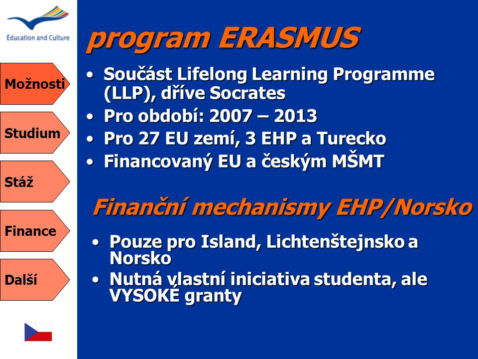 program ERASMUS •Součást Lifelong Learning Programme (LLP), dříve Socrates •Pro období: 2007 – 2013 •Pro 27 EU zemí, 3 EHP a Turecko •Financovaný EU a
