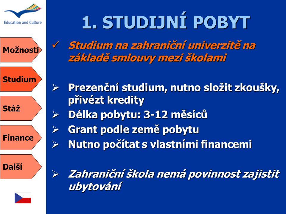 1. STUDIJNÍ POBYT  Studium na zahraniční univerzitě na základě smlouvy mezi školami  Prezenční studium, nutno složit zkoušky, přivézt kredity  Délk