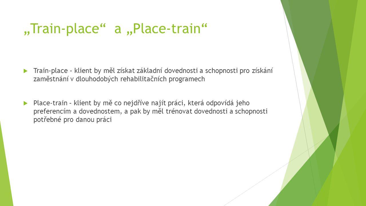 """""""Train-place a """"Place-train  Train-place – klient by měl získat základní dovednosti a schopnosti pro získání zaměstnání v dlouhodobých rehabilitačních programech  Place-train – klient by mě co nejdříve najít práci, která odpovídá jeho preferencím a dovednostem, a pak by měl trénovat dovednosti a schopnosti potřebné pro danou práci"""
