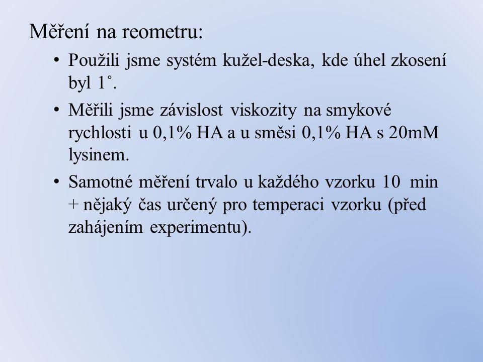 Měření na reometru: • Použili jsme systém kužel-deska, kde úhel zkosení byl 1˚.