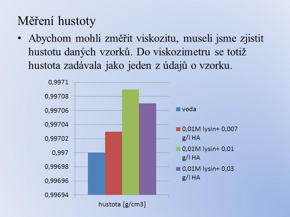 Měření hustoty • Abychom mohli změřit viskozitu, museli jsme zjistit hustotu daných vzorků.
