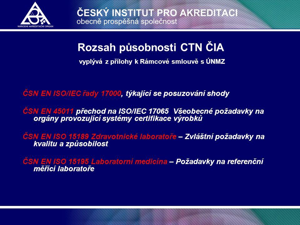 Rozsah působnosti CTN ČIA vyplývá z přílohy k Rámcové smlouvě s ÚNMZ ČSN EN ISO/IEC řady 17000, týkající se posuzování shody ČSN EN 45011 přechod na I