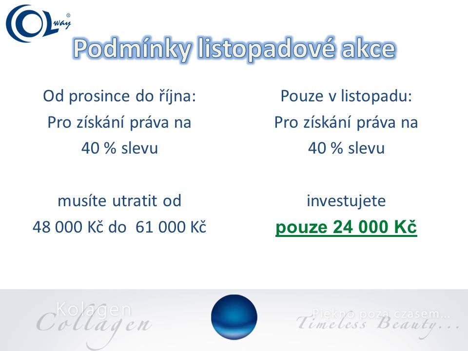 Od prosince do října: Pro získání práva na 40 % slevu musíte utratit od 48 000 Kč do 61 000 Kč Pouze v listopadu: Pro získání práva na 40 % slevu investujete pouze 24 000 Kč