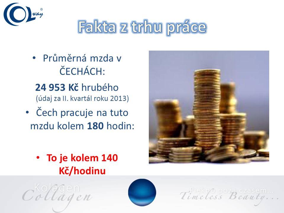 • Průměrná mzda v ČECHÁCH: 24 953 Kč hrubého (údaj za II.