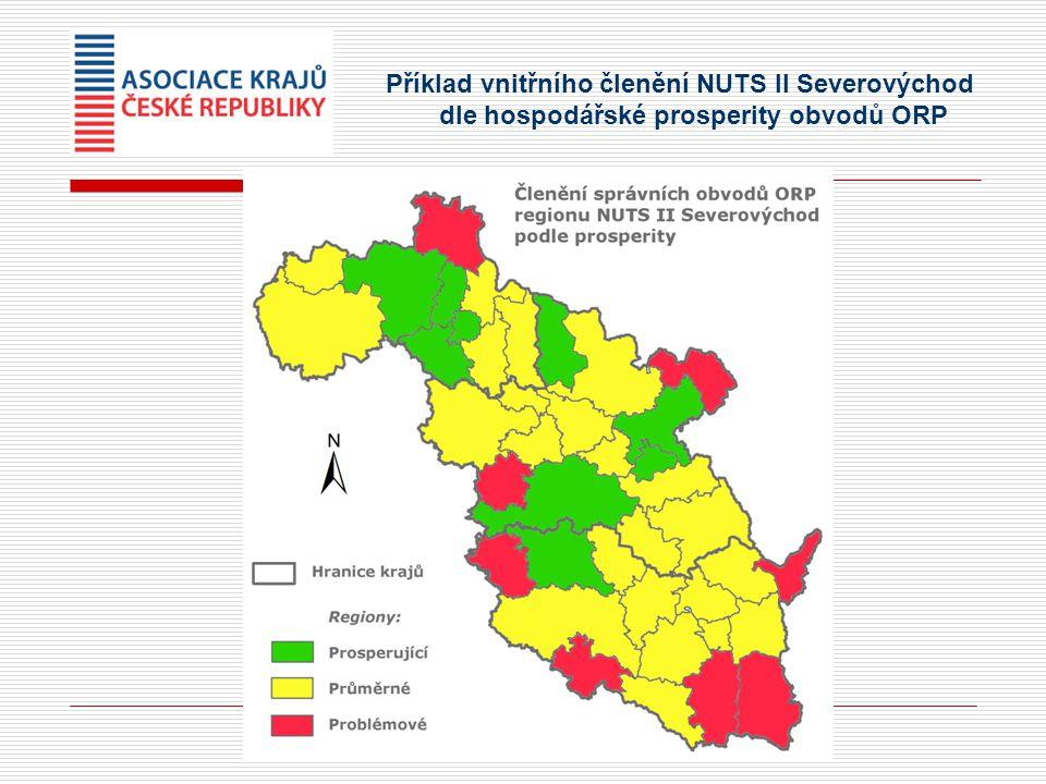 Příklad vnitřního členění NUTS II Severovýchod dle hospodářské prosperity obvodů ORP