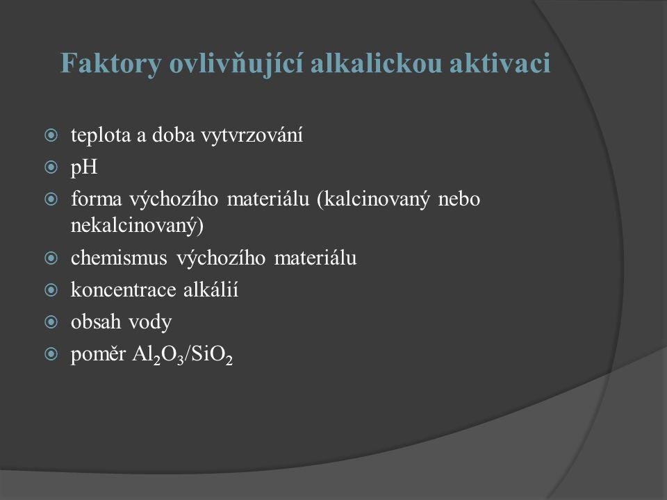 Faktory ovlivňující alkalickou aktivaci  teplota a doba vytvrzování  pH  forma výchozího materiálu (kalcinovaný nebo nekalcinovaný)  chemismus výchozího materiálu  koncentrace alkálií  obsah vody  poměr Al 2 O 3 /SiO 2