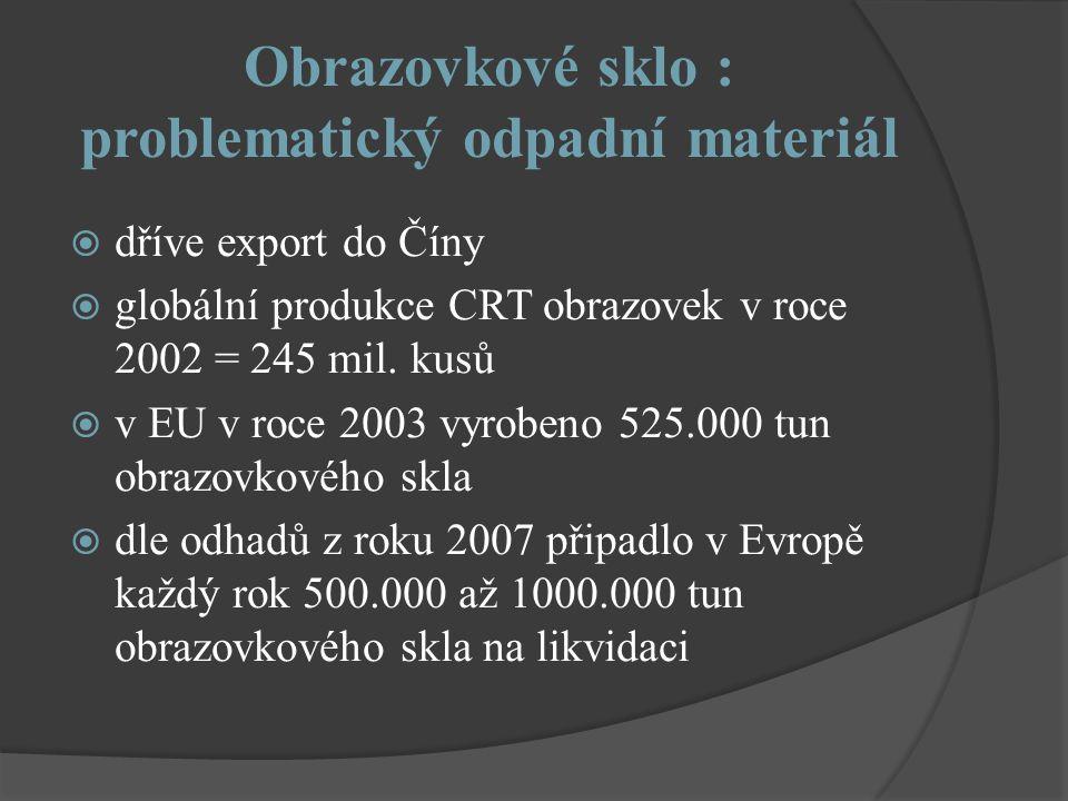 Obrazovkové sklo : problematický odpadní materiál  dříve export do Číny  globální produkce CRT obrazovek v roce 2002 = 245 mil. kusů  v EU v roce 2