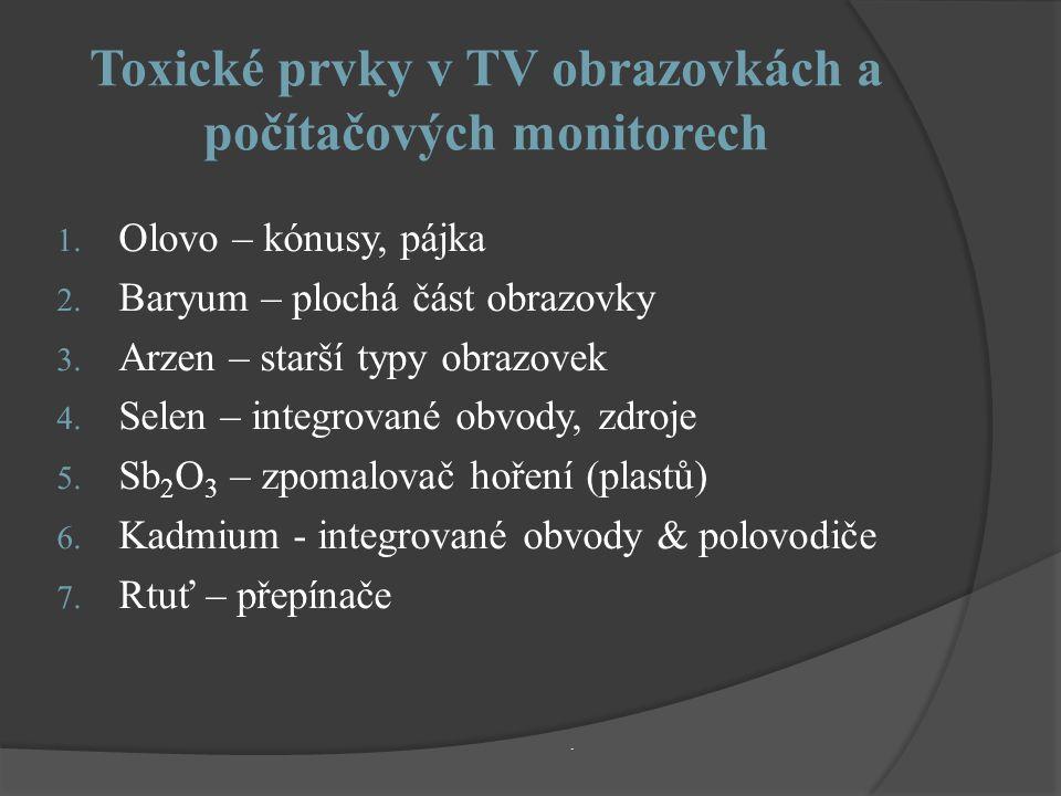 Toxické prvky v TV obrazovkách a počítačových monitorech 1. Olovo – kónusy, pájka 2. Baryum – plochá část obrazovky 3. Arzen – starší typy obrazovek 4