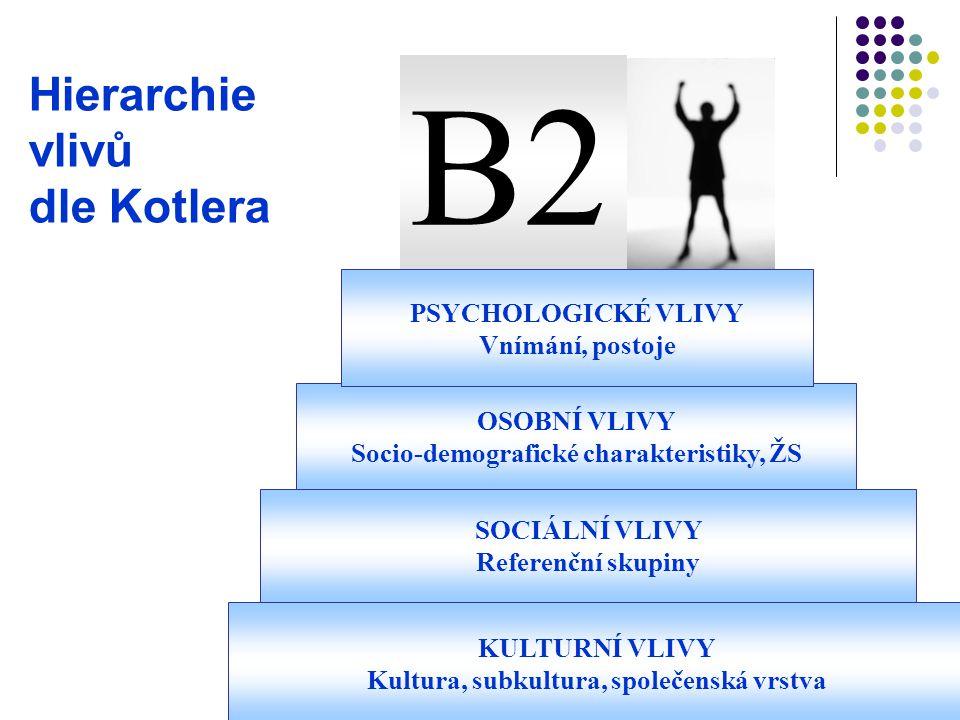 Hierarchie vlivů dle Kotlera OSOBNÍ VLIVY Socio-demografické charakteristiky, ŽS PSYCHOLOGICKÉ VLIVY Vnímání, postoje SOCIÁLNÍ VLIVY Referenční skupiny KULTURNÍ VLIVY Kultura, subkultura, společenská vrstva B2