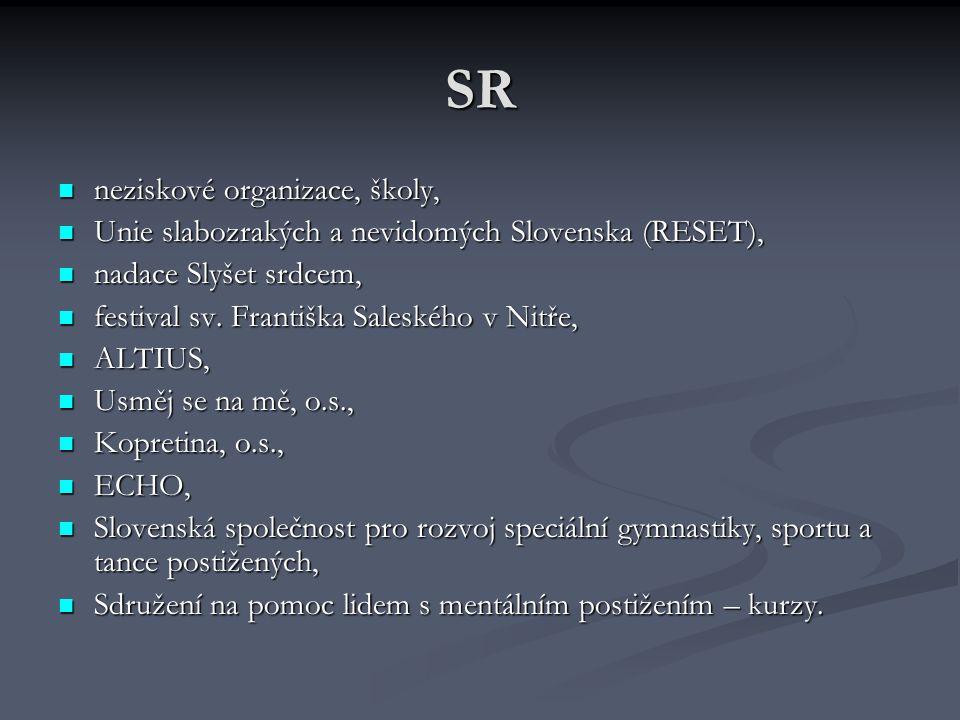 SR  neziskové organizace, školy,  Unie slabozrakých a nevidomých Slovenska (RESET),  nadace Slyšet srdcem,  festival sv.