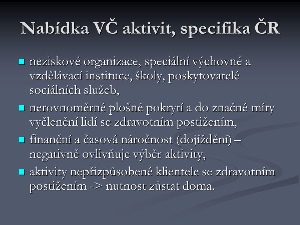 Nabídka VČ aktivit, specifika ČR  neziskové organizace, speciální výchovné a vzdělávací instituce, školy, poskytovatelé sociálních služeb,  nerovnoměrné plošné pokrytí a do značné míry vyčlenění lidí se zdravotním postižením,  finanční a časová náročnost (dojíždění) – negativně ovlivňuje výběr aktivity,  aktivity nepřizpůsobené klientele se zdravotním postižením -> nutnost zůstat doma.