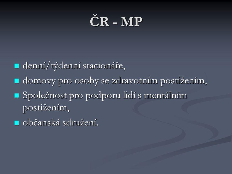 ČR - MP  denní/týdenní stacionáře,  domovy pro osoby se zdravotním postižením,  Společnost pro podporu lidí s mentálním postižením,  občanská sdružení.