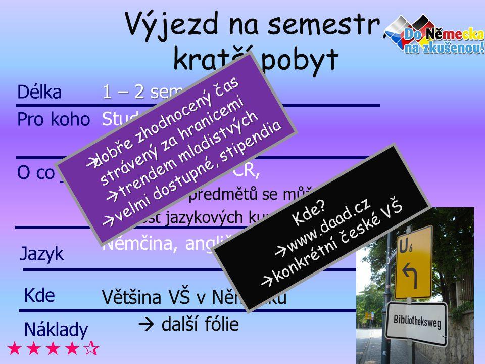 Výjezd na semestr, kratší pobyt 1 – 2 semestry Studenti VŠ téměř všech oborů Studium jako v ČR, ale nabídka předmětů se může lišit Možnost jazykových