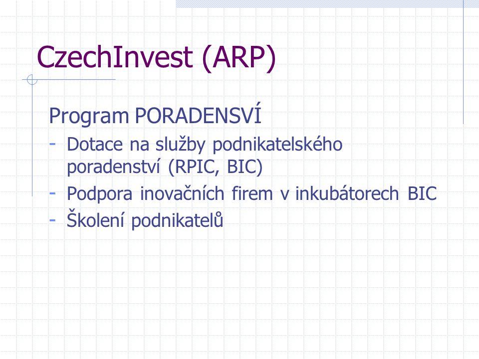 CzechInvest (ARP) Program PORADENSVÍ - Dotace na služby podnikatelského poradenství (RPIC, BIC) - Podpora inovačních firem v inkubátorech BIC - Školen