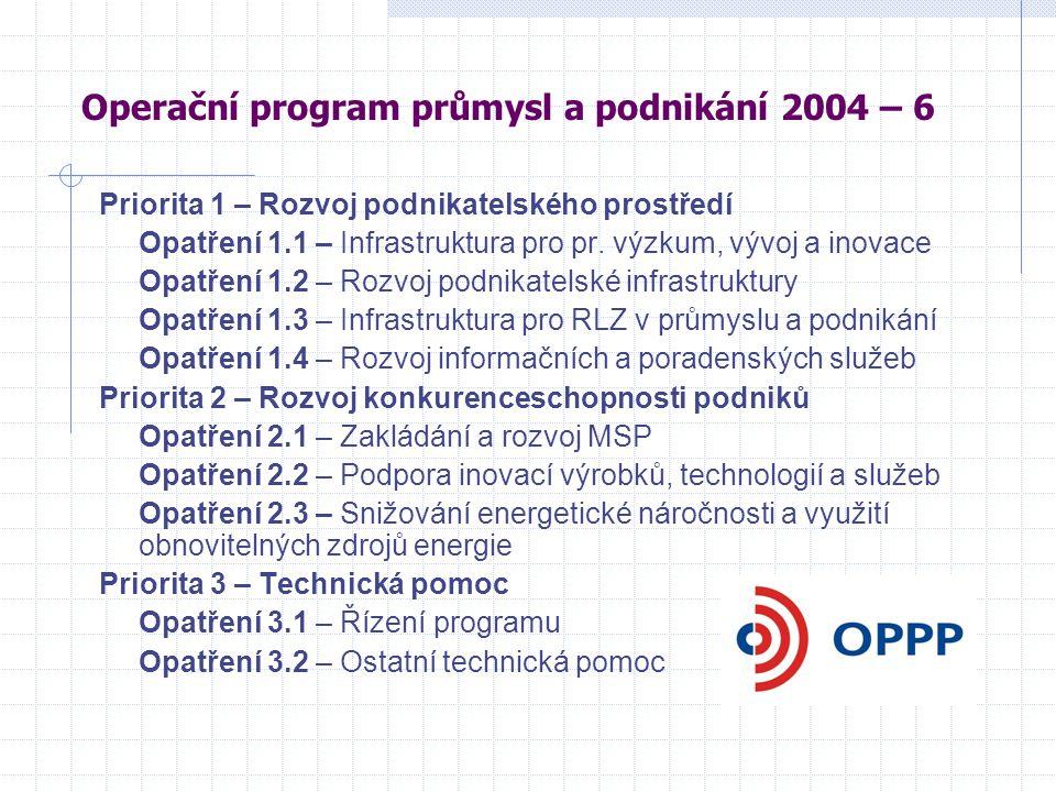 Operační program průmysl a podnikání 2004 – 6 Priorita 1 – Rozvoj podnikatelského prostředí Opatření 1.1 – Infrastruktura pro pr. výzkum, vývoj a inov