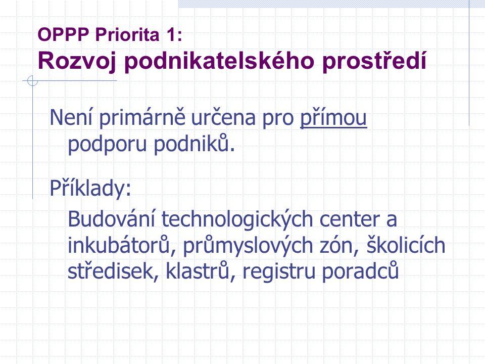 OPPP Priorita 1: Rozvoj podnikatelského prostředí Není primárně určena pro přímou podporu podniků. Příklady: Budování technologických center a inkubát