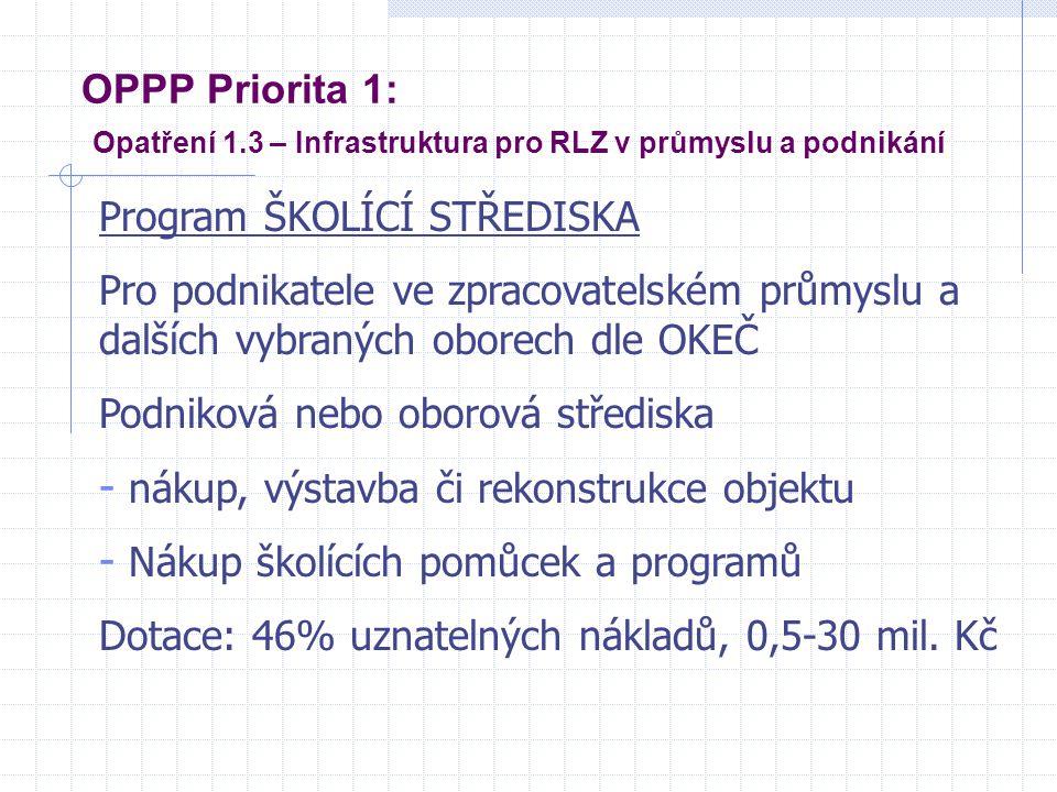 OPPP Priorita 1: Opatření 1.3 – Infrastruktura pro RLZ v průmyslu a podnikání Program ŠKOLÍCÍ STŘEDISKA Pro podnikatele ve zpracovatelském průmyslu a