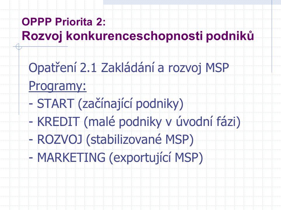 OPPP Priorita 2: Rozvoj konkurenceschopnosti podniků Opatření 2.1 Zakládání a rozvoj MSP Programy: - START (začínající podniky) - KREDIT (malé podniky