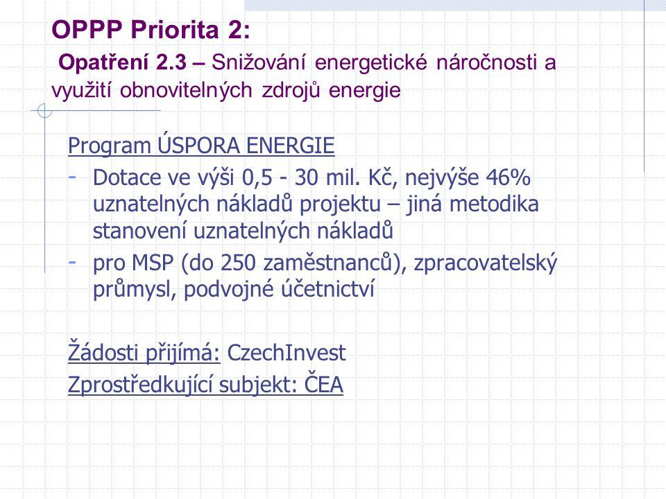 OPPP Priorita 2: Opatření 2.3 – Snižování energetické náročnosti a využití obnovitelných zdrojů energie Program ÚSPORA ENERGIE - Dotace ve výši 0,5 -