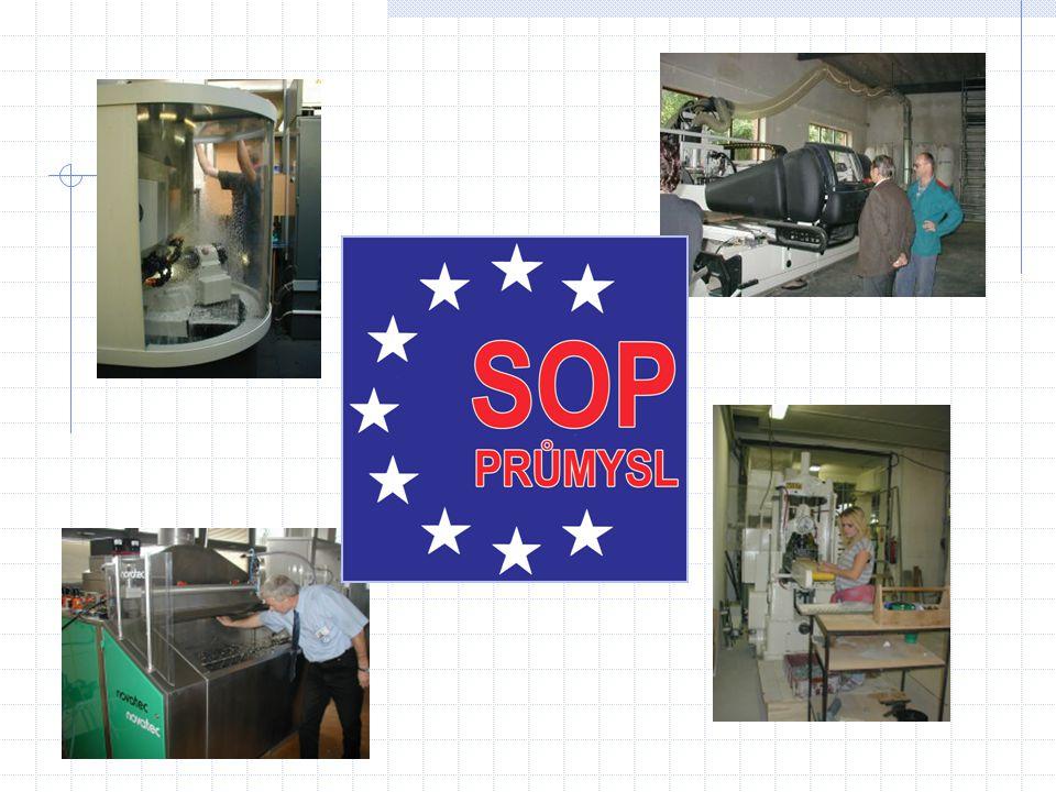 OPPP Priorita 2: Opatření 2.1 Zakládání a rozvoj MSP Program KREDIT (3.