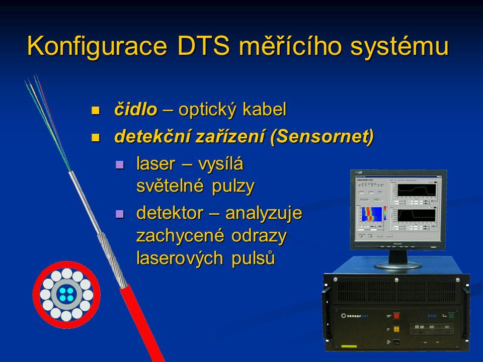 Konfigurace DTS měřícího systému  čidlo – optický kabel  detekční zařízení (Sensornet)  laser – vysílá světelné pulzy  detektor – analyzuje zachyc