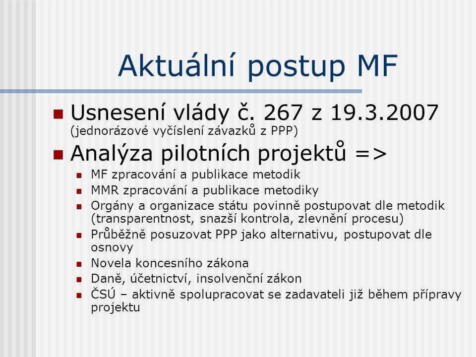 Aktuální postup MF  Usnesení vlády č.