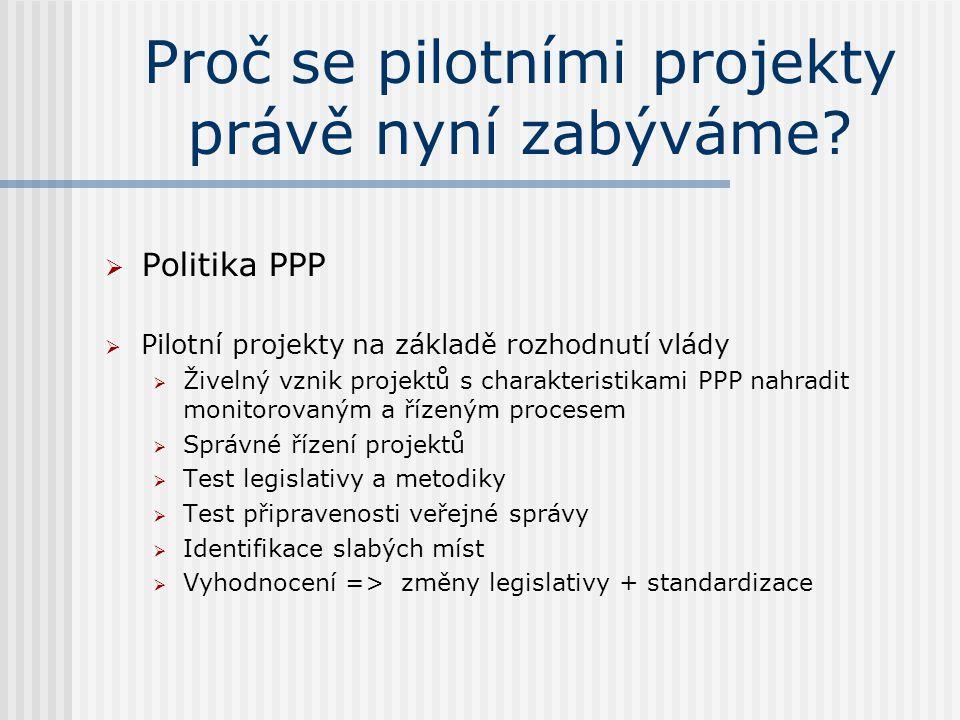 Proč se pilotními projekty právě nyní zabýváme.
