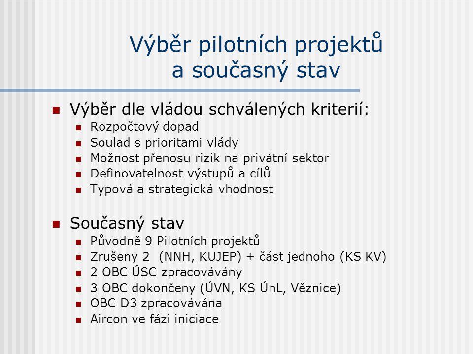 Výběr pilotních projektů a současný stav  Výběr dle vládou schválených kriterií:  Rozpočtový dopad  Soulad s prioritami vlády  Možnost přenosu rizik na privátní sektor  Definovatelnost výstupů a cílů  Typová a strategická vhodnost  Současný stav  Původně 9 Pilotních projektů  Zrušeny 2 (NNH, KUJEP) + část jednoho (KS KV)  2 OBC ÚSC zpracovávány  3 OBC dokončeny (ÚVN, KS ÚnL, Věznice)  OBC D3 zpracovávána  Aircon ve fázi iniciace