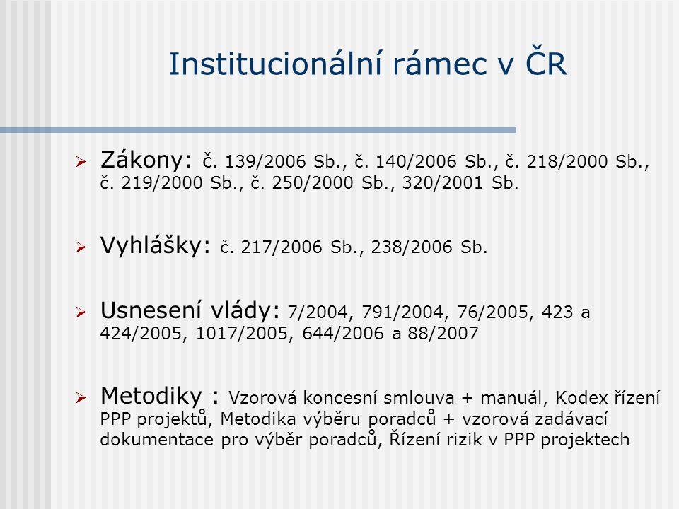 Institucionální rámec v ČR  Zákony: č. 139/2006 Sb., č.