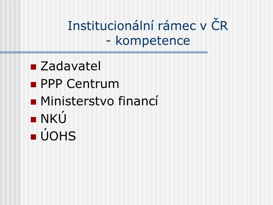 Institucionální rámec v ČR - kompetence  Zadavatel  PPP Centrum  Ministerstvo financí  NKÚ  ÚOHS